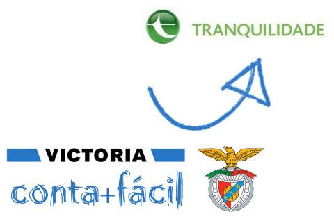 O Benfica a Victoria e a Tranquilidade
