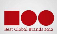 AXA lidera best global brands