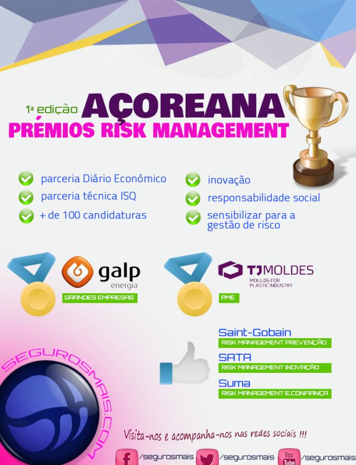 premiados Açoreana Risk Management